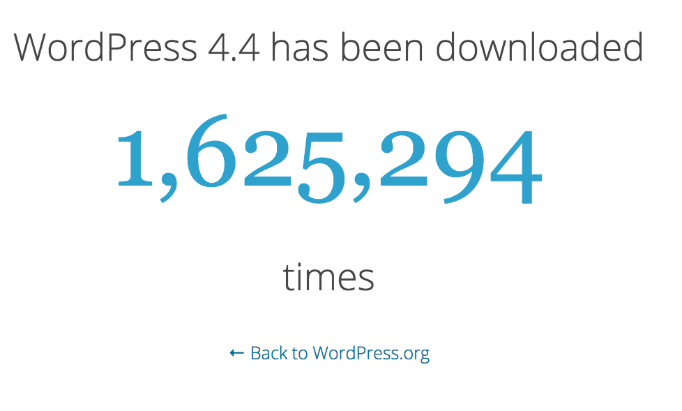 wordpress-44-download-counter
